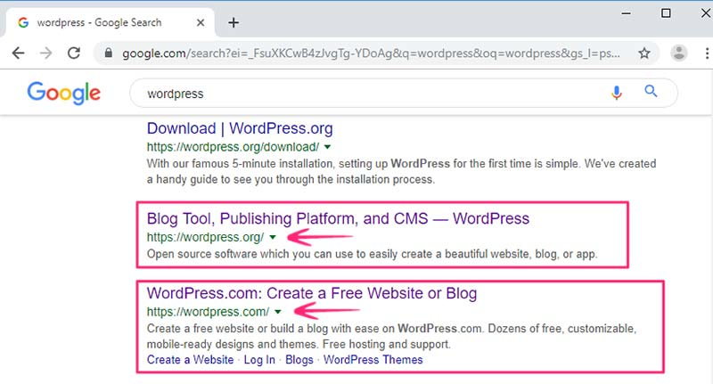 WordPress com Vs WordPress org – Which is best for Blogging?